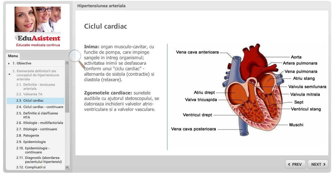 Menopauza si hipertensiunea arteriala